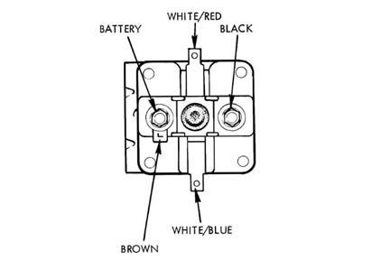 2002 Yamaha V Star Clic Wiring Diagram. Diagram. Auto