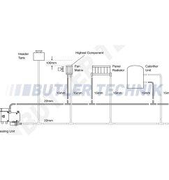 ebersp cher hydronic wiring diagram 292199013554rh butlertechnik com design [ 1000 x 1000 Pixel ]
