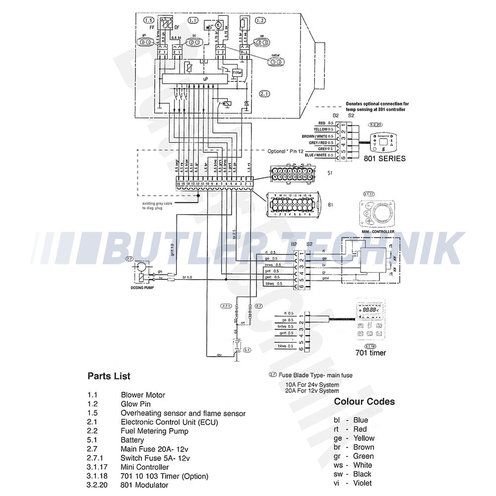 91 S10 Wiring Harness Diagram 91 S10 Clutch Diagram