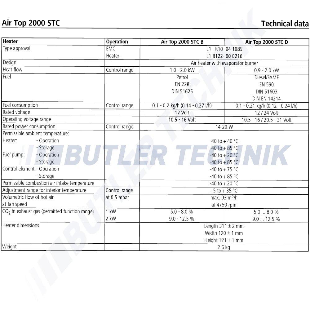 hight resolution of webasto air top 2000st wiring diagram webasto heater air top 2000 st c diesel 12v