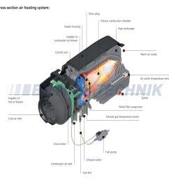 webasto air top evo 40 diesel 12v heater kit 4111387b  [ 1000 x 1000 Pixel ]