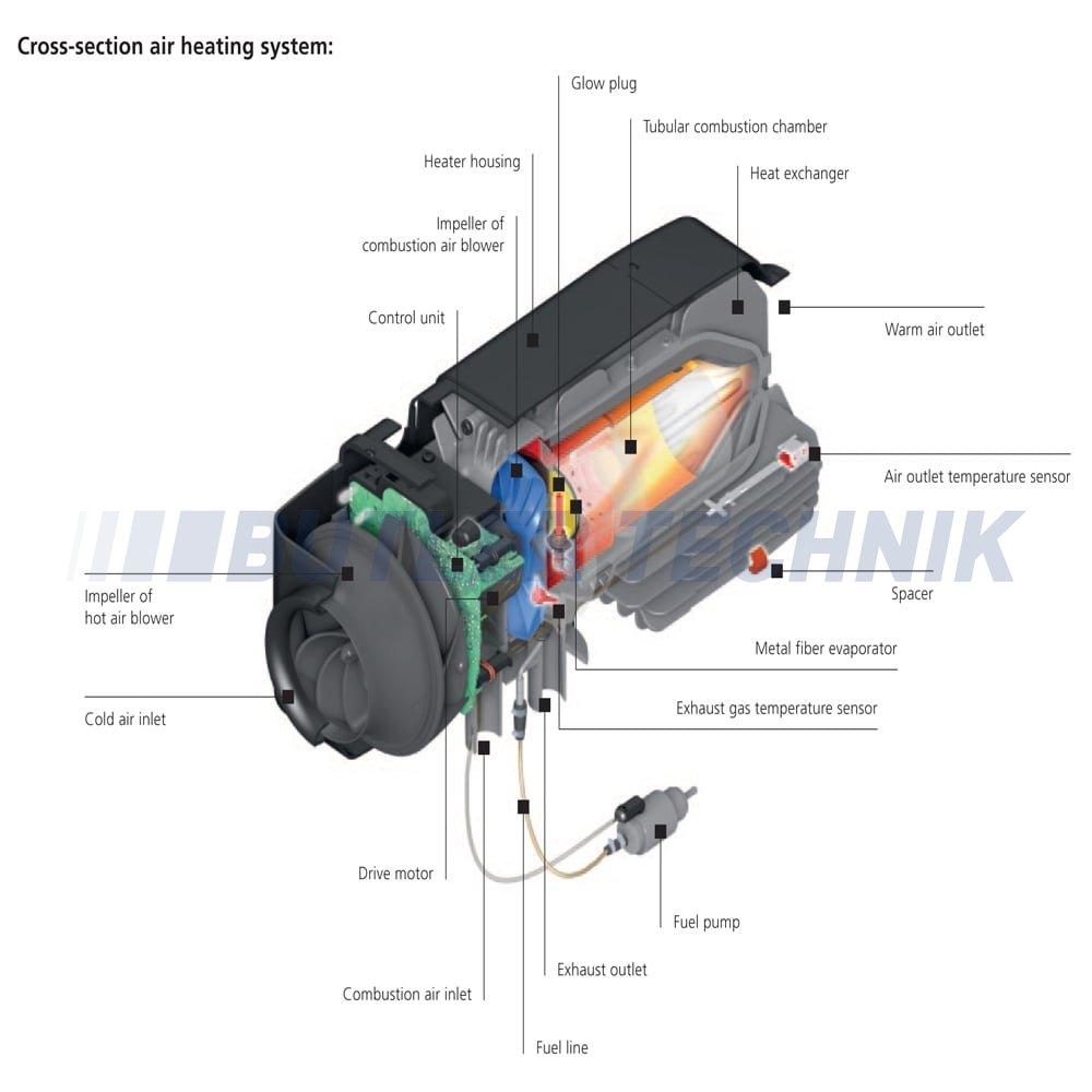 medium resolution of  webasto air top evo 40 diesel 12v heater kit 4111387b
