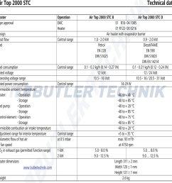 webasto wiring diagram st2000 webasto boat heater air top 2000 stc diesel marine heating 12 [ 1000 x 1000 Pixel ]