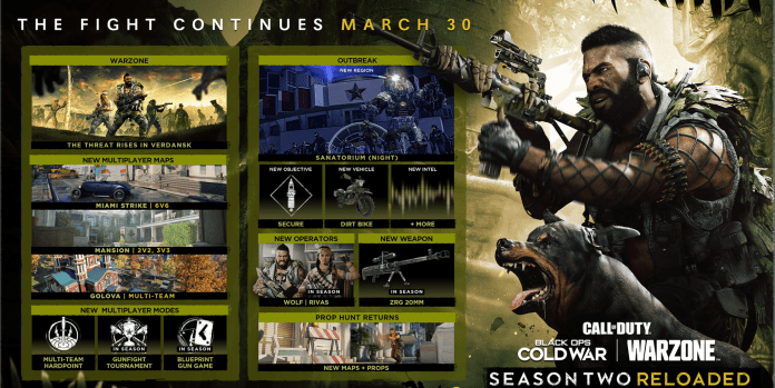 Call of Duty: Black Ops Cold War Season 2 Reloaded Content