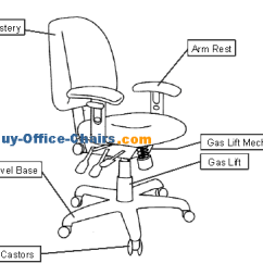 Ergonomic Chair Replacement Parts Big Circle Office Buy Chairs