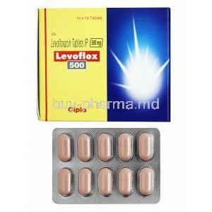購買左氧氟沙星 片 ( Levoflox (levofloxacin ) ) Online