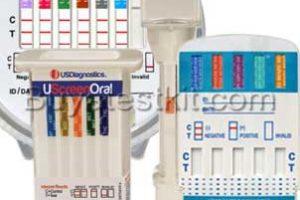 choosing the right drug test kits