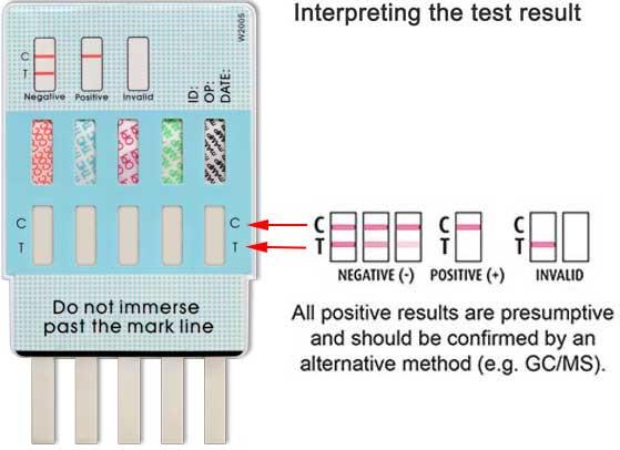 5 panel drug test kit for use at home