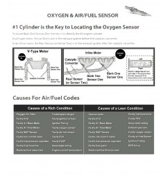 denso oxygen sensors for chevrolet prizm 1998 2002 and toyota oxygen sensor toyota corolla oxygen sensors wiring diagram  [ 1000 x 1000 Pixel ]