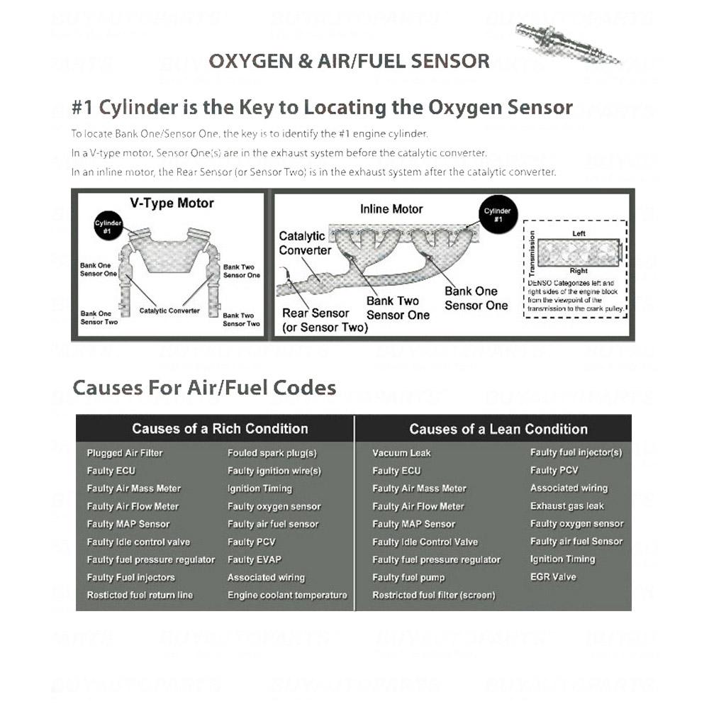 medium resolution of denso oxygen sensors for chevrolet prizm 1998 2002 and toyota oxygen sensor toyota corolla oxygen sensors wiring diagram