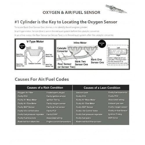 small resolution of denso oxygen sensors for chevrolet prizm 1998 2002 and toyota oxygen sensor toyota corolla oxygen sensors wiring diagram
