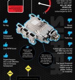 turbocharger diagram [ 2000 x 6400 Pixel ]