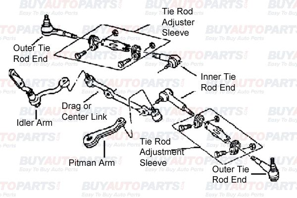 Chevy 1500 Steering Diagram