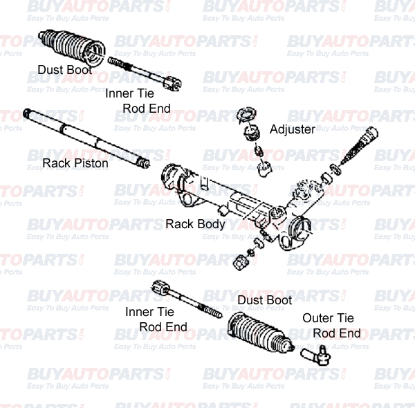 What is a Rack and Pinion