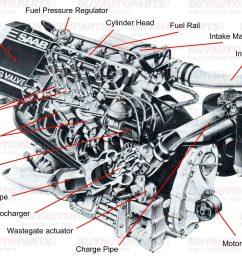 understanding turbo engine layouts [ 2294 x 1693 Pixel ]