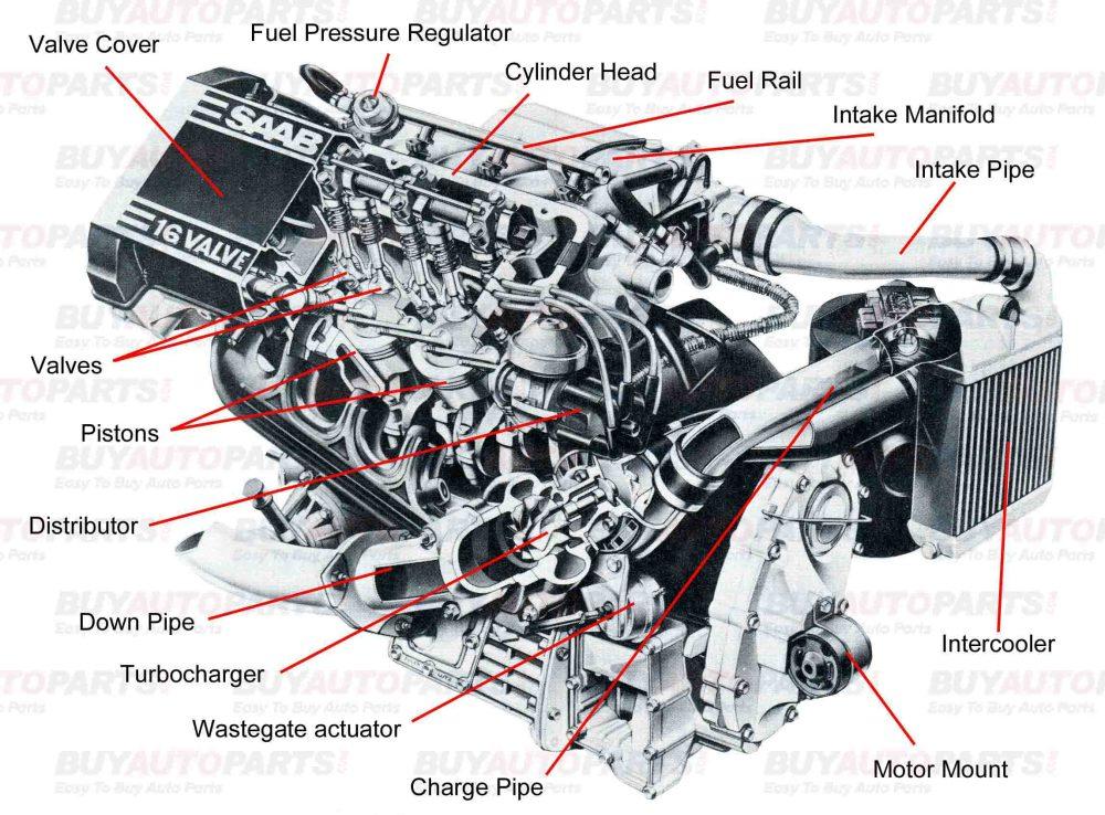 medium resolution of basic engine parts understanding turbo buyautoparts com rh buyautoparts com basic diesel engine diagram basic steam