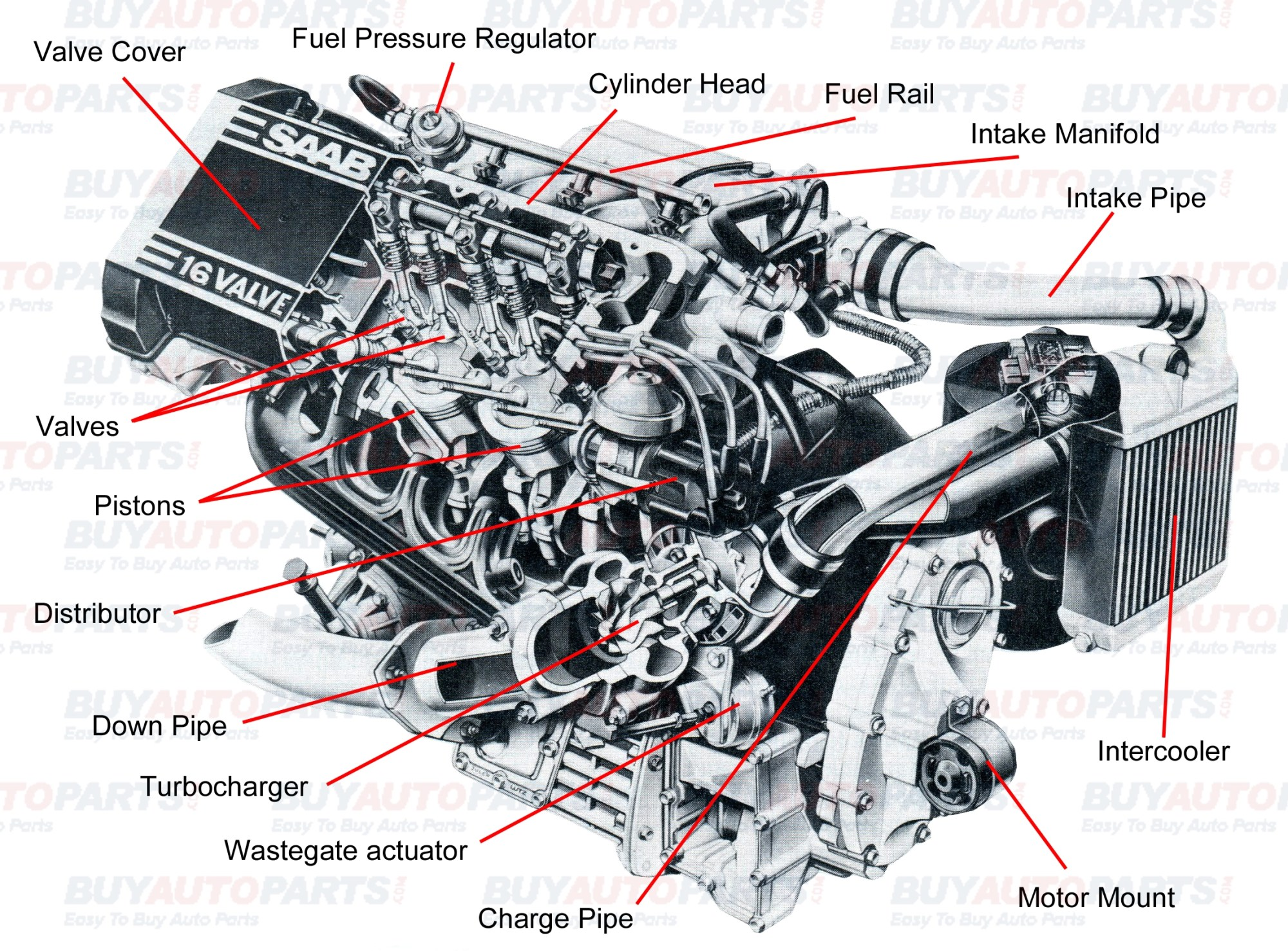hight resolution of basic engine parts
