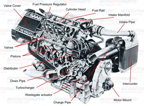 small resolution of basic engine parts understanding turbo buyautoparts com rh buyautoparts com basic diesel engine diagram basic steam