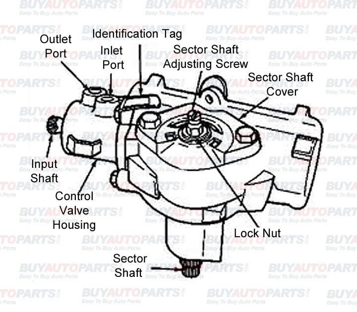Center a Steering Gearbox