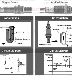 circuit diagram of oxygen sensor [ 2040 x 1531 Pixel ]