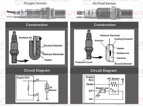 small resolution of circuit diagram of oxygen sensor