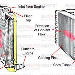 88 Honda Accord Wiring Diagram 7 Way Plug Trailer Best Radiators: Of A Radiator