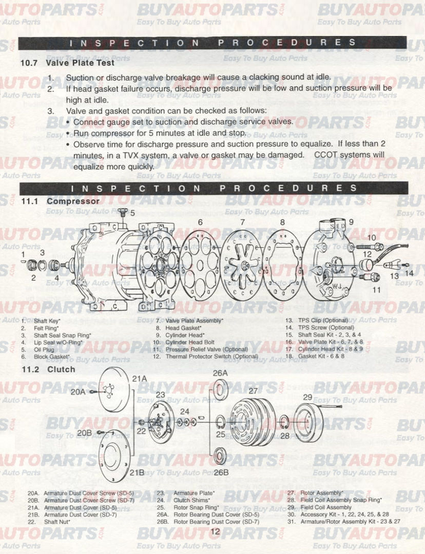 hight resolution of inspection procedures for the sanden ac compressor units a visual break down of the internal parts of an ac compressor valve plate testing is important