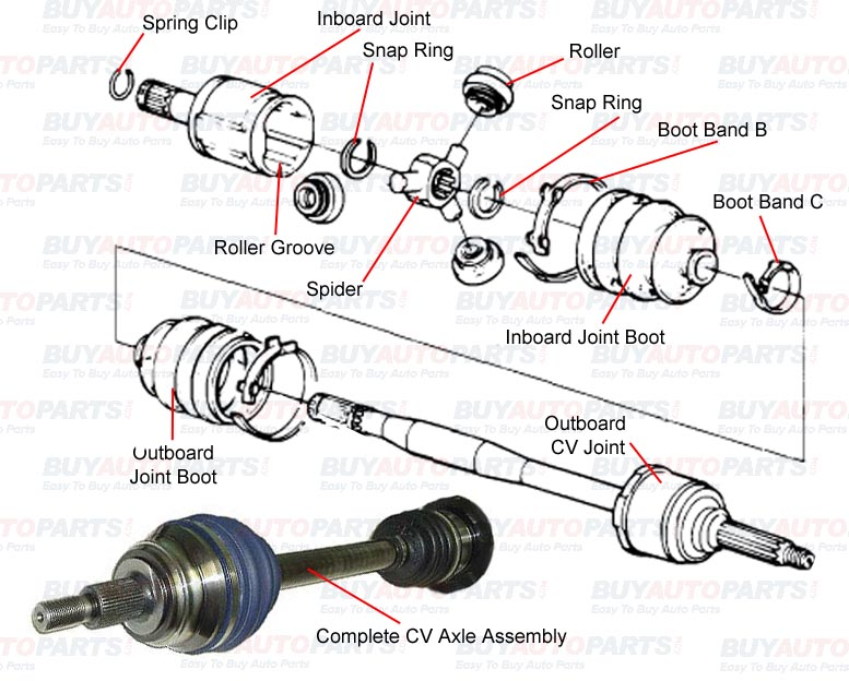 Diagram Of Outer Cv Joint For Opel Zafira Opc Fixya