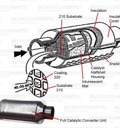 catalytic converter [ 1600 x 1239 Pixel ]