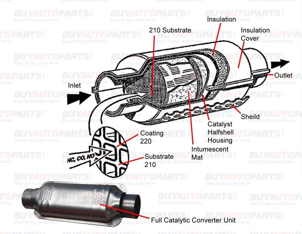 medium resolution of catalytic converter
