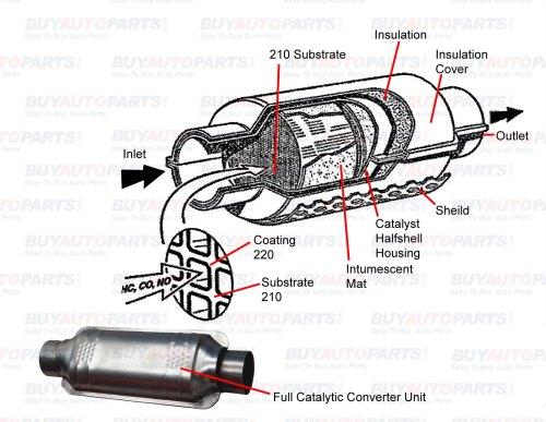 small resolution of catalytic converter