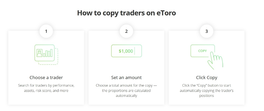 eToro Review: 3 Things to Know (2021 Updated)