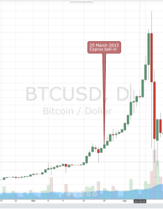 Chart generated on trading view also simple bitcoin price history since rh buybitcoinworldwide