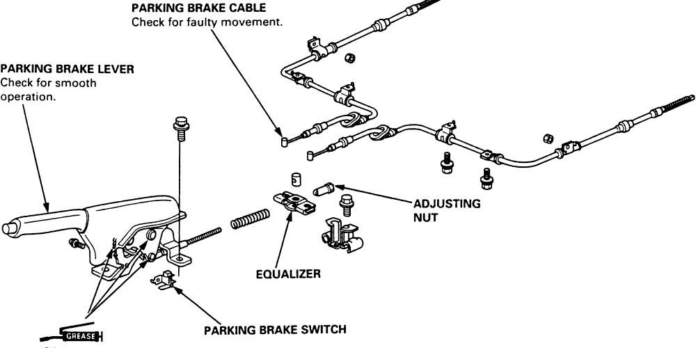 Parking Brake Stuck? How To Release A Stuck Parking Brake