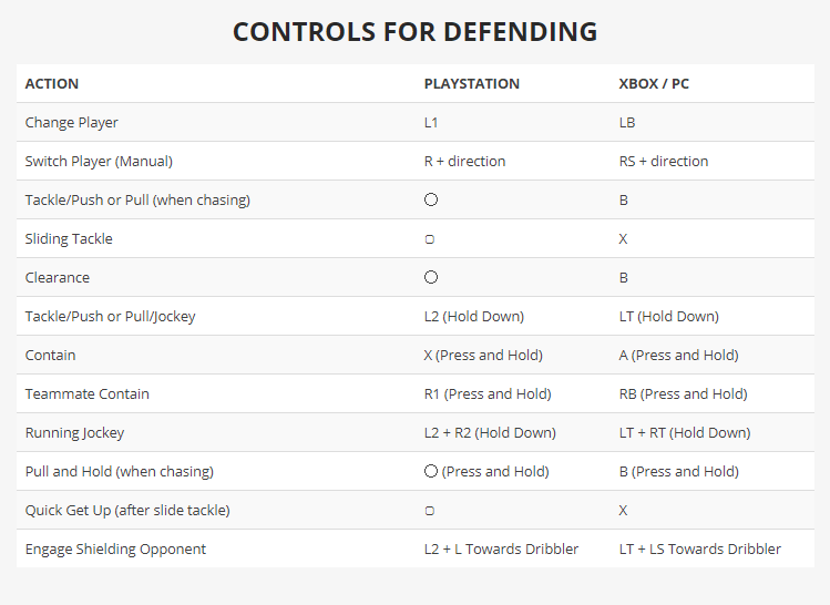 FUT 20 Gameplay Guide: Defending Tips