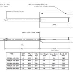 4 Prong Forklift 1984 Honda Spree Wiring Diagram Tipo Rps Accesorios De Elevación Carretilla Elevadora Slip-on Roll - Huamai Technology ...