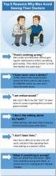 infographic-health-men