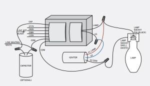 150 watt high pressure sodium ballast kits