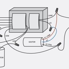 Hps Wiring Diagram 2007 Honda Civic Alternator 250 Watt High Pressure Sodium Ballast Kits