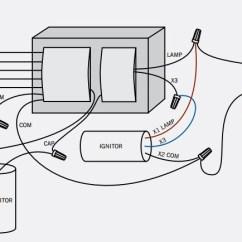 400 Watt Hps Ballast Wiring Diagram Light Bar Multi Tap Diagram, Multi, Free Engine Image For User Manual Download