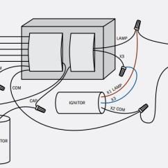 150 Watt Hps Ballast Wiring Diagram Health Tongue 400 120 Volt   Get Free Image About
