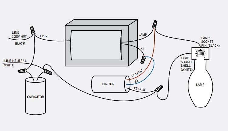 400 watt hps ballast wiring diagram chevrolet sonic radio 50 high pressure sodium kits