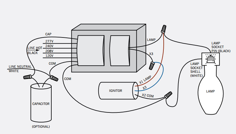 metal halide wiring diagram for an light fixture