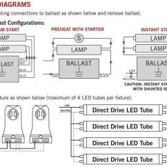 Led Wiring Diagram 120v Ford 5 4 Heater Hose Fluorescent Light | Doing It Yourself – Readingrat.net