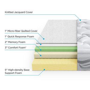 Memory Foam Mattress02