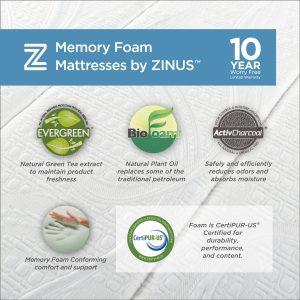Memory Foam Mattress03