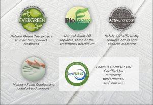 Zinus Green Tea mattress01