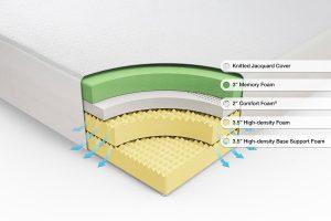 Zinus Green Tea mattress2