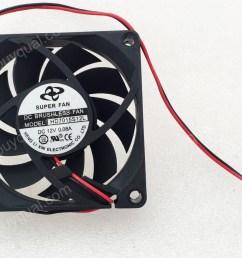 12v cooling fan wiring [ 1500 x 1141 Pixel ]