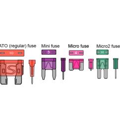 mini fuse box [ 1000 x 1000 Pixel ]